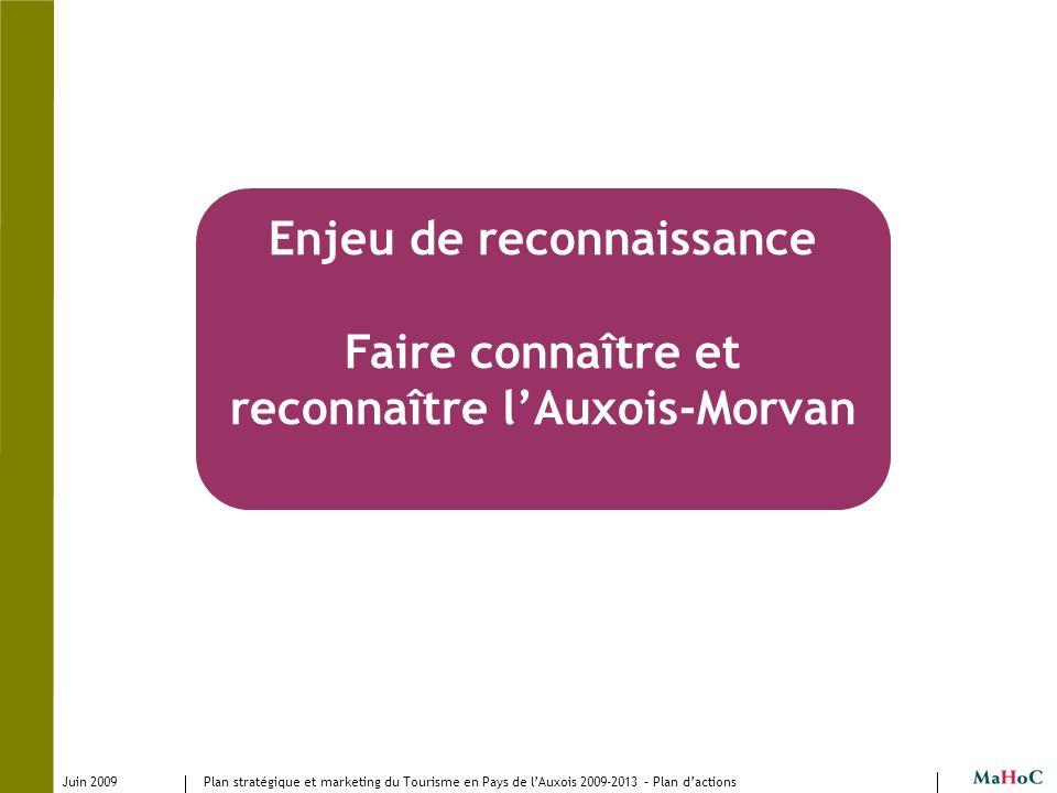 Enjeu de reconnaissance Faire connaître et reconnaître l'Auxois-Morvan