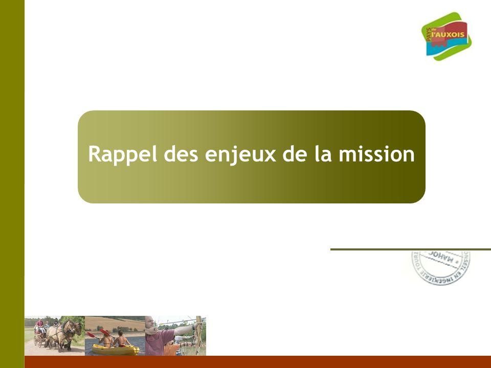Rappel des enjeux de la mission