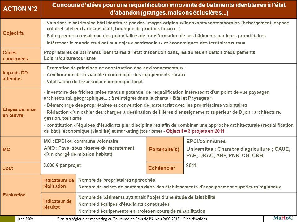 ACTION N°2Concours d'idées pour une requalification innovante de bâtiments identitaires à l'état d'abandon (granges, maisons éclusières...)