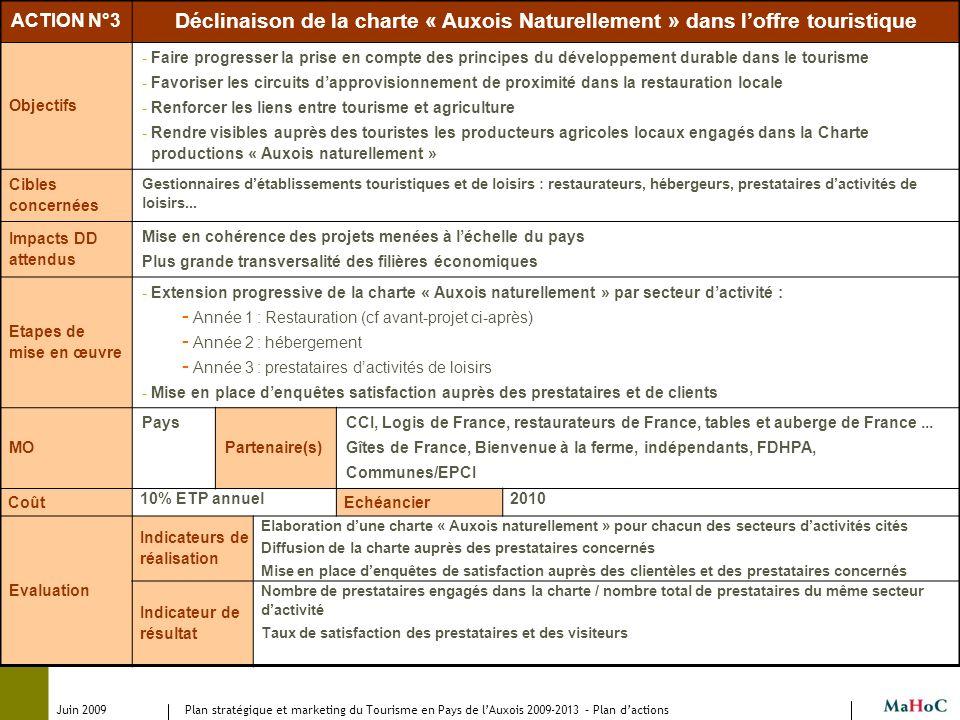 ACTION N°3 Déclinaison de la charte « Auxois Naturellement » dans l'offre touristique. Objectifs.