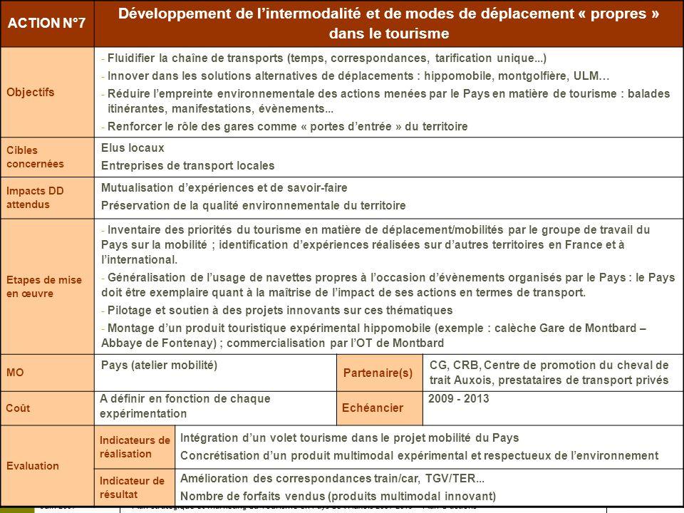 ACTION N°7 Développement de l'intermodalité et de modes de déplacement « propres » dans le tourisme.