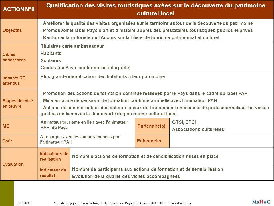 ACTION N°8 Qualification des visites touristiques axées sur la découverte du patrimoine culturel local.