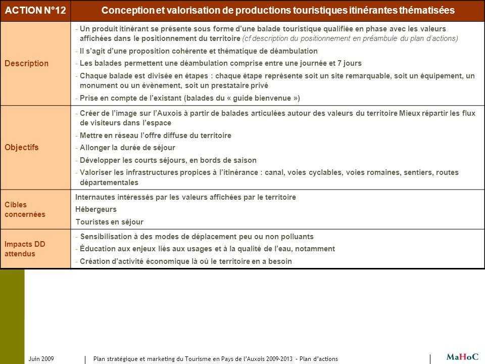 ACTION N°12 Conception et valorisation de productions touristiques itinérantes thématisées. Description.