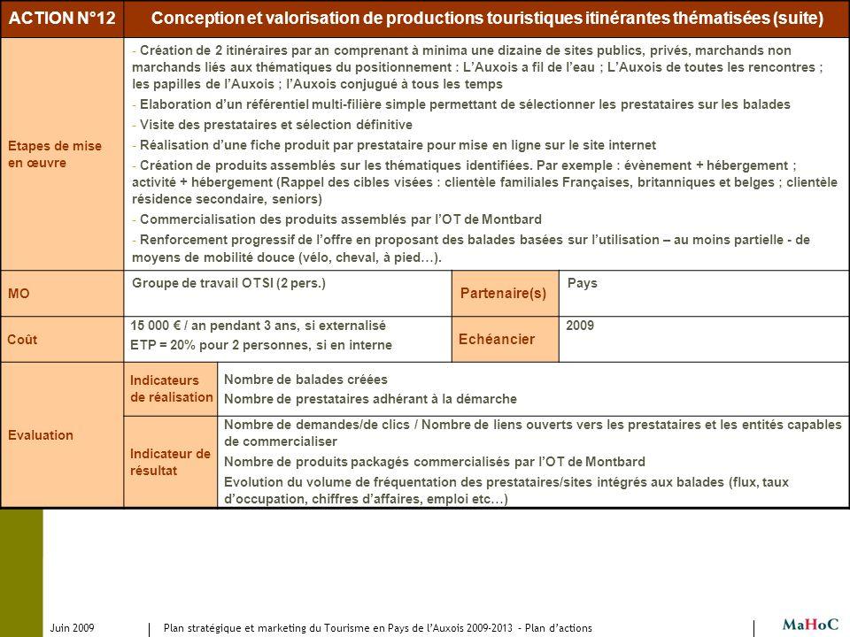 ACTION N°12 Conception et valorisation de productions touristiques itinérantes thématisées (suite) Etapes de mise en œuvre.