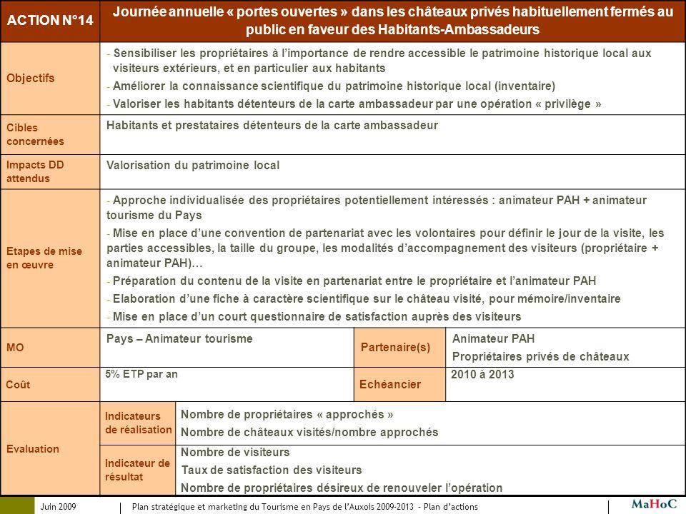 ACTION N°14Journée annuelle « portes ouvertes » dans les châteaux privés habituellement fermés au public en faveur des Habitants-Ambassadeurs.