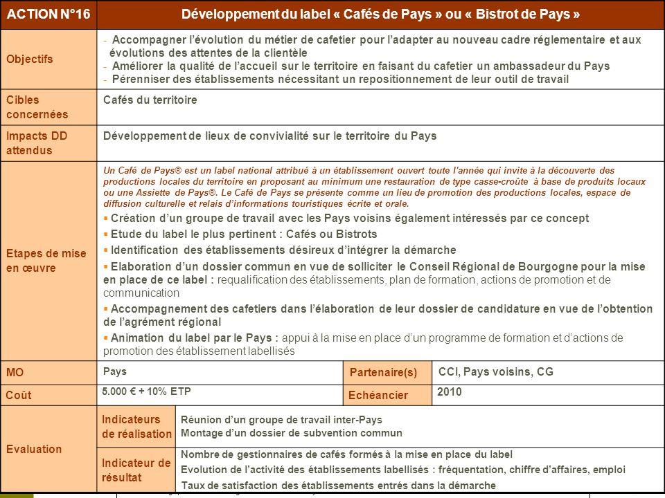 Développement du label « Cafés de Pays » ou « Bistrot de Pays »