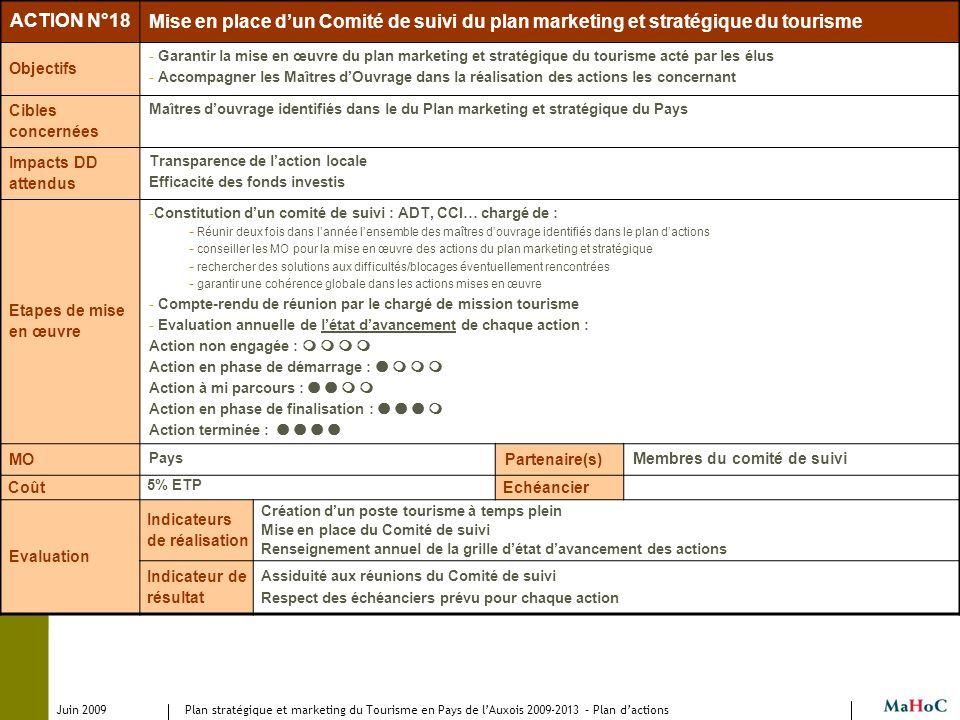 ACTION N°18Mise en place d'un Comité de suivi du plan marketing et stratégique du tourisme. Objectifs.