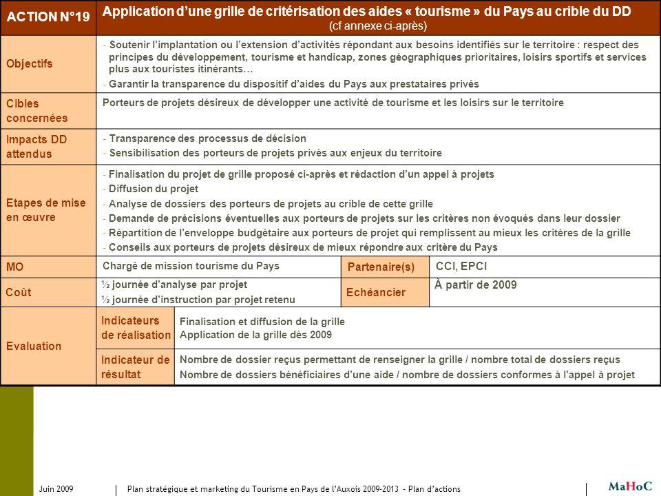 ACTION N°19Application d'une grille de critérisation des aides « tourisme » du Pays au crible du DD.