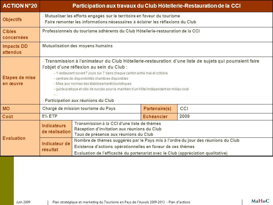 Participation aux travaux du Club Hôtellerie-Restauration de la CCI