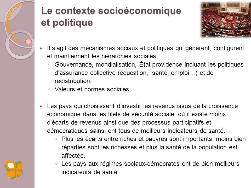 Le contexte socioéconomique et politique