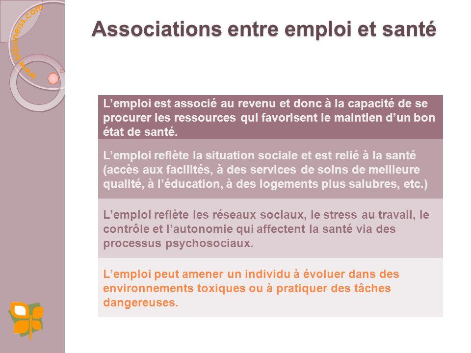 Associations entre emploi et santé