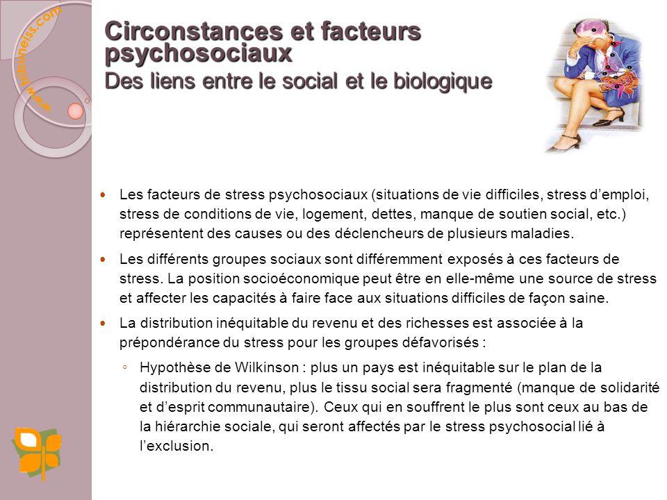 Circonstances et facteurs psychosociaux