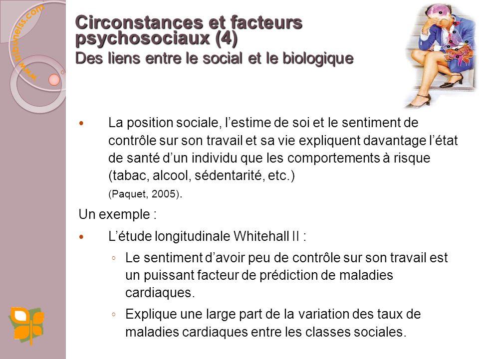 Circonstances et facteurs psychosociaux (4)