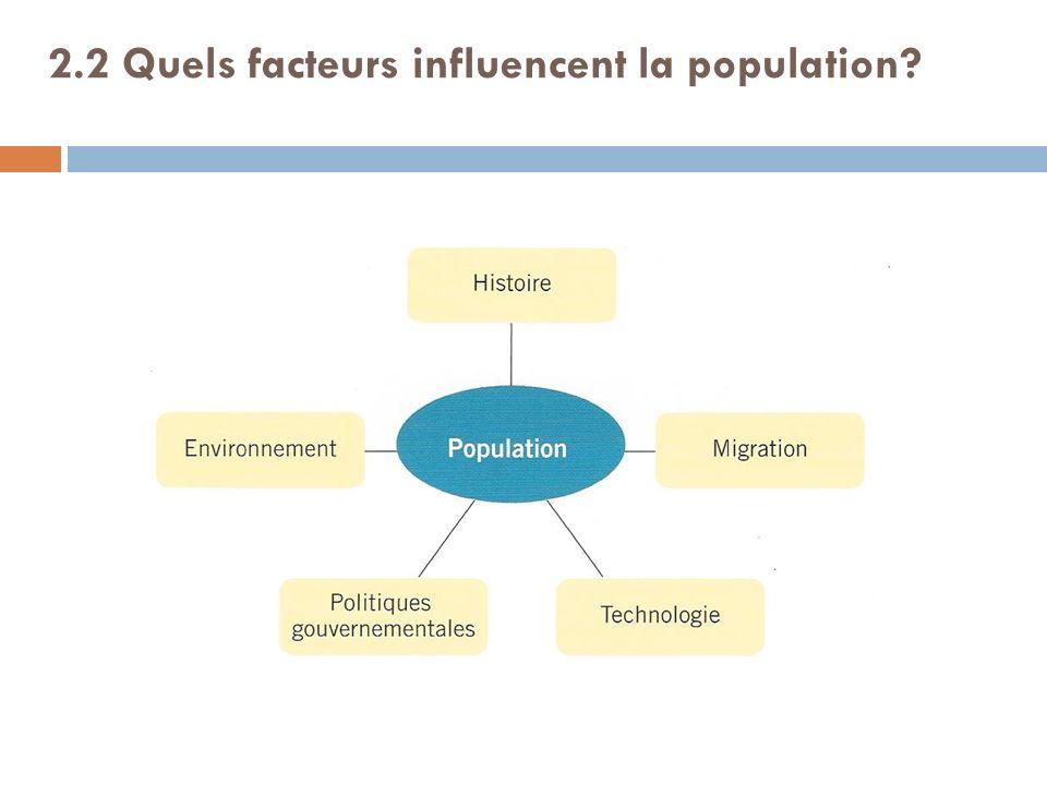2.2 Quels facteurs influencent la population