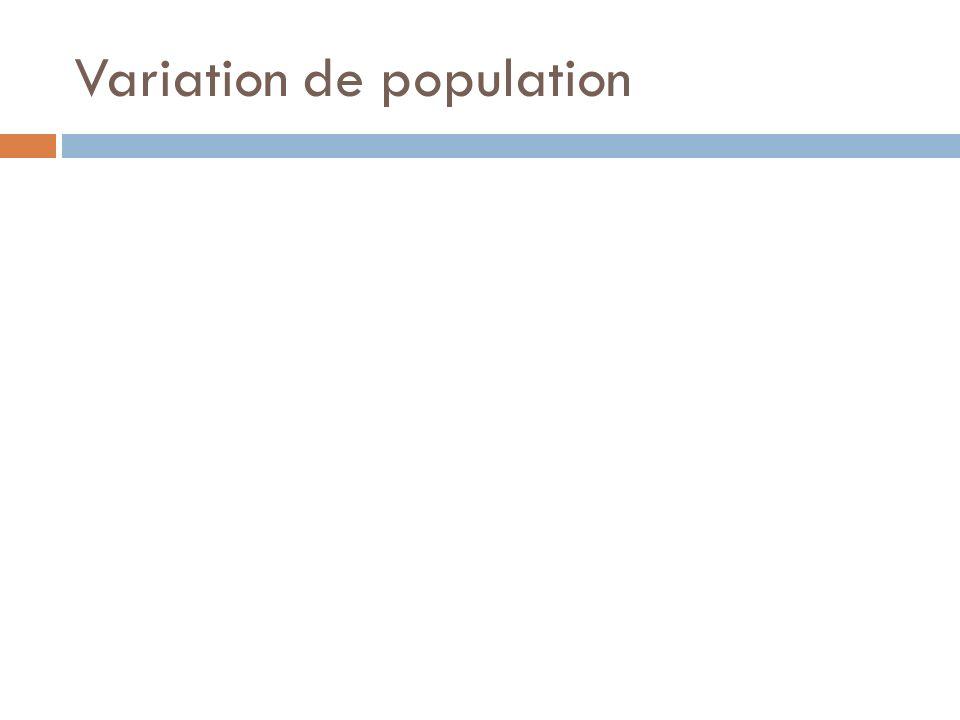 Variation de population
