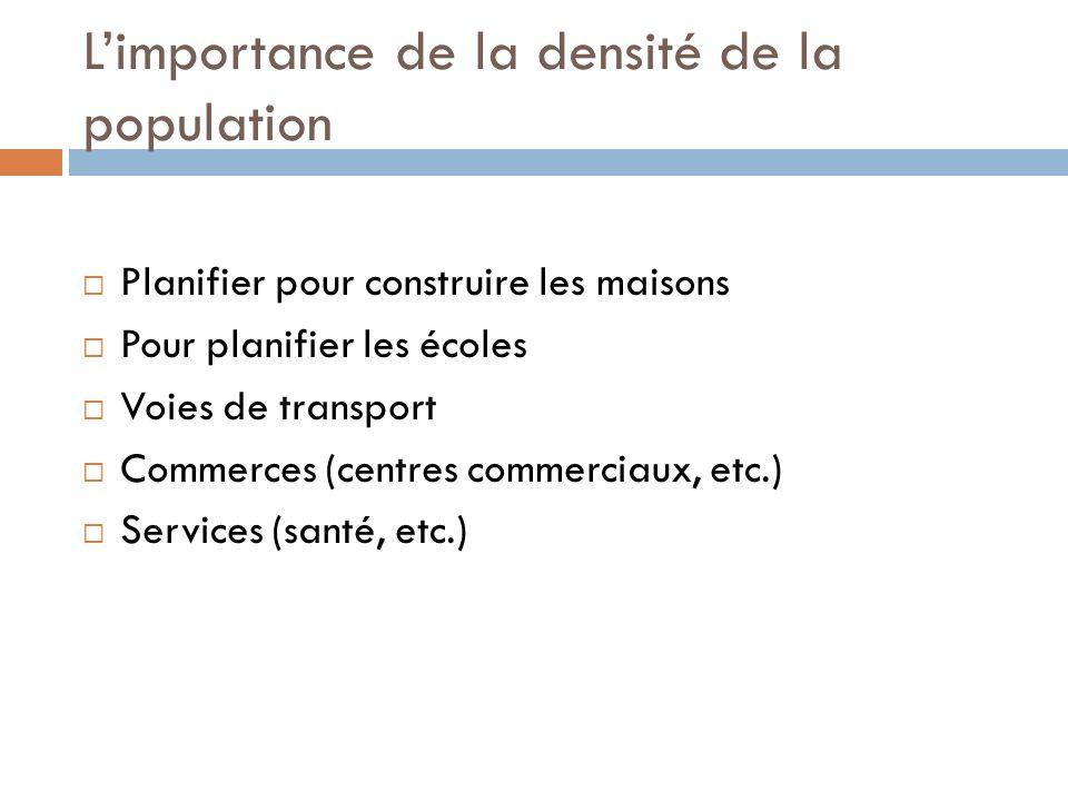 L'importance de la densité de la population
