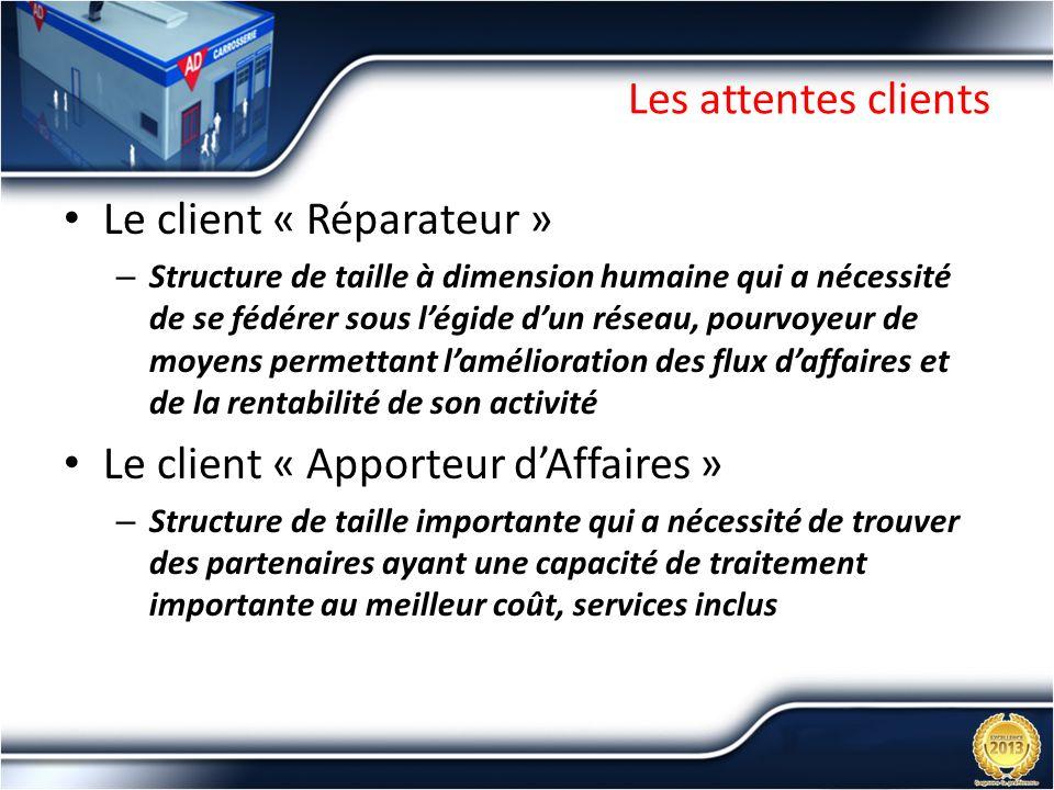 Le client « Réparateur »