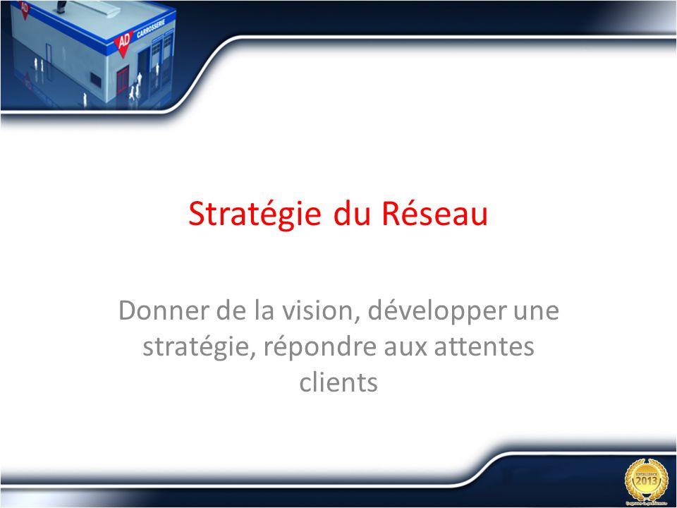 Stratégie du Réseau Donner de la vision, développer une stratégie, répondre aux attentes clients