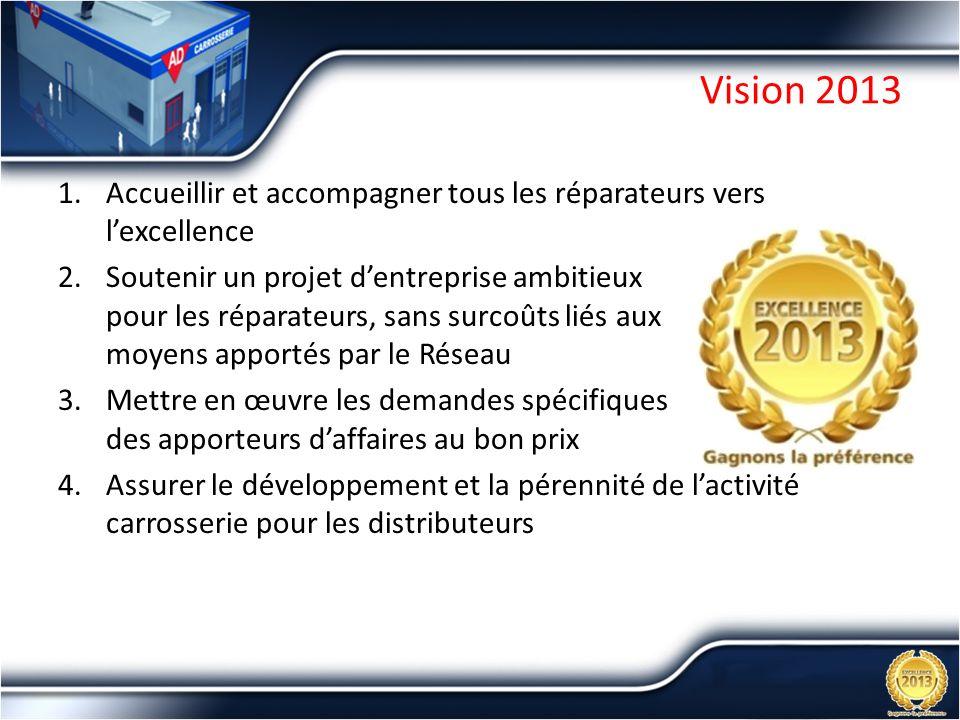 Vision 2013 Accueillir et accompagner tous les réparateurs vers l'excellence.