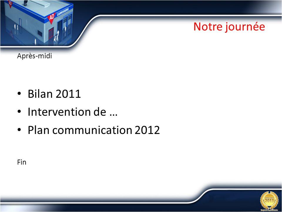 Notre journée Bilan 2011 Intervention de … Plan communication 2012