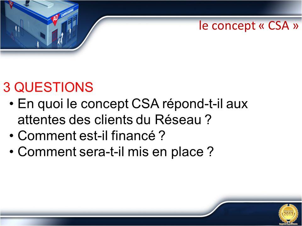 le concept « CSA » 3 QUESTIONS. En quoi le concept CSA répond-t-il aux attentes des clients du Réseau