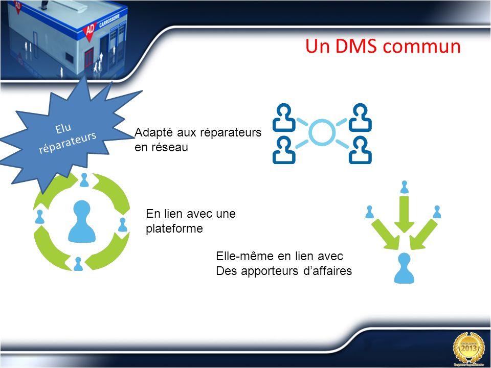 Un DMS commun Elu réparateurs Adapté aux réparateurs en réseau