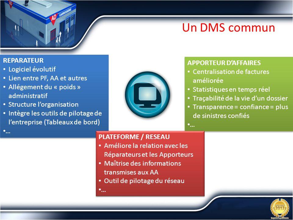 Un DMS commun REPARATEUR APPORTEUR D'AFFAIRES Logiciel évolutif
