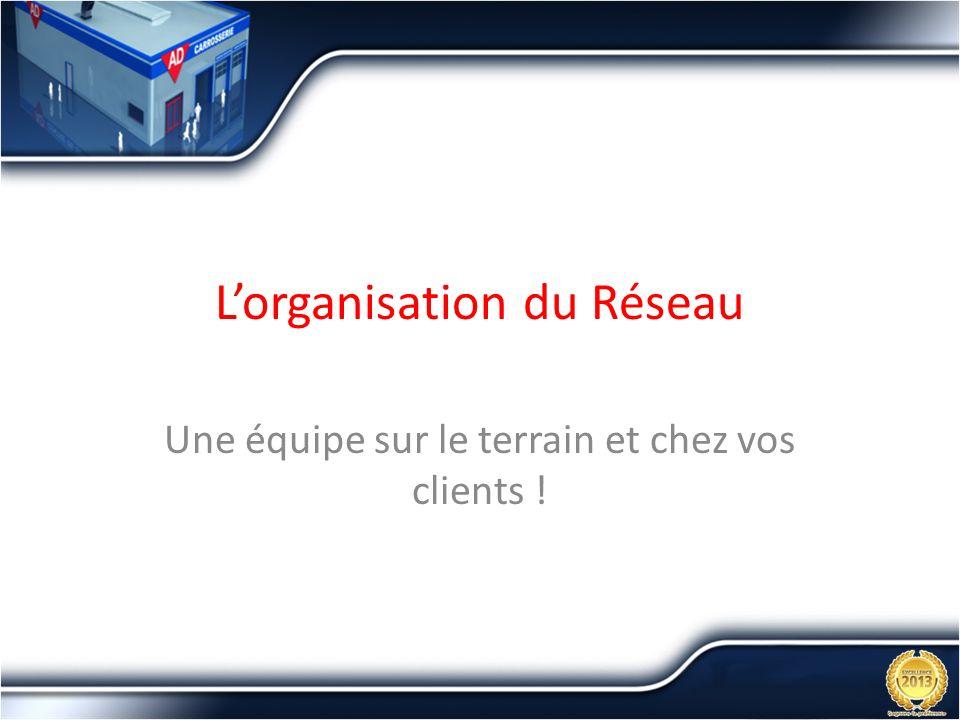 L'organisation du Réseau