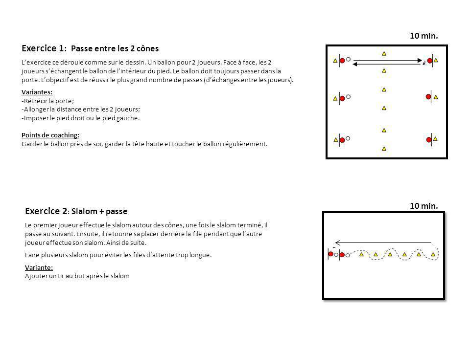 Exercice 1: Passe entre les 2 cônes
