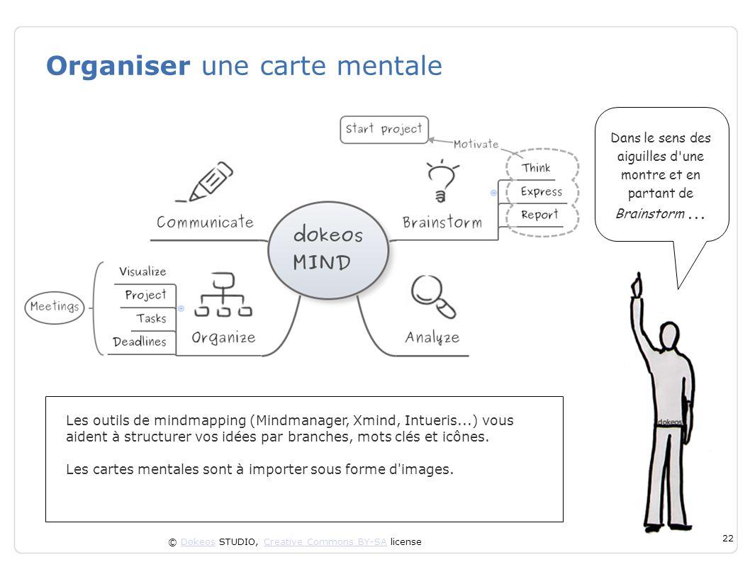 Organiser une carte mentale