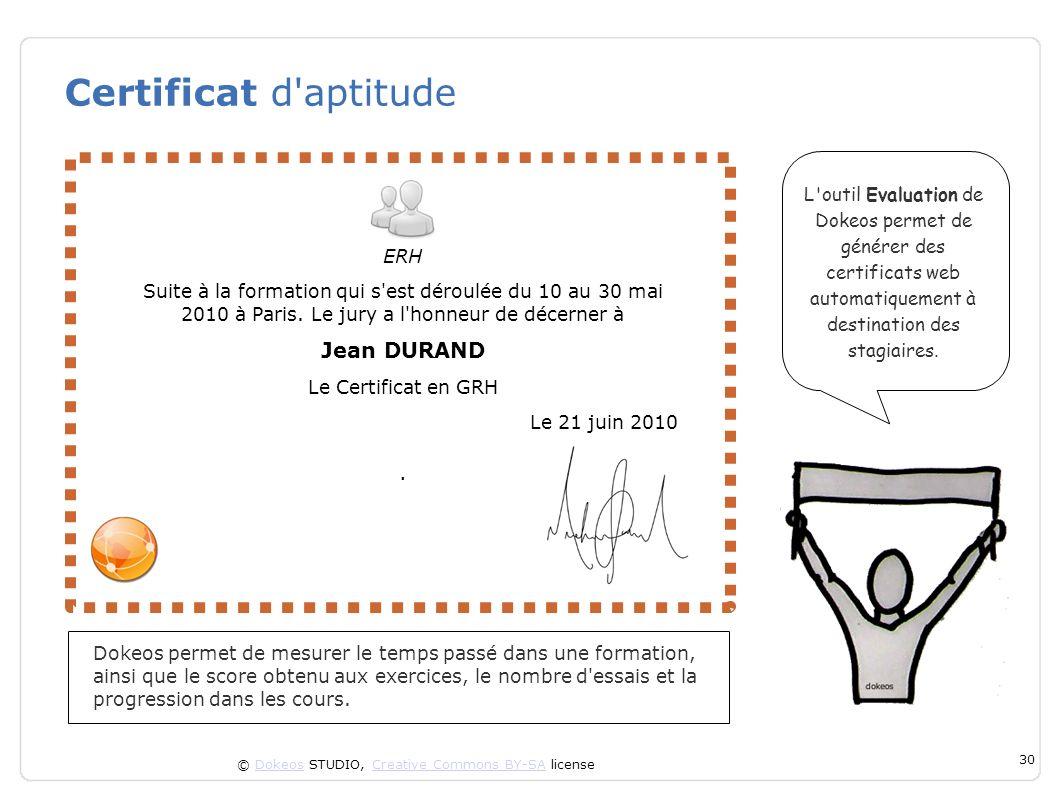 Certificat d aptitude Jean DURAND .
