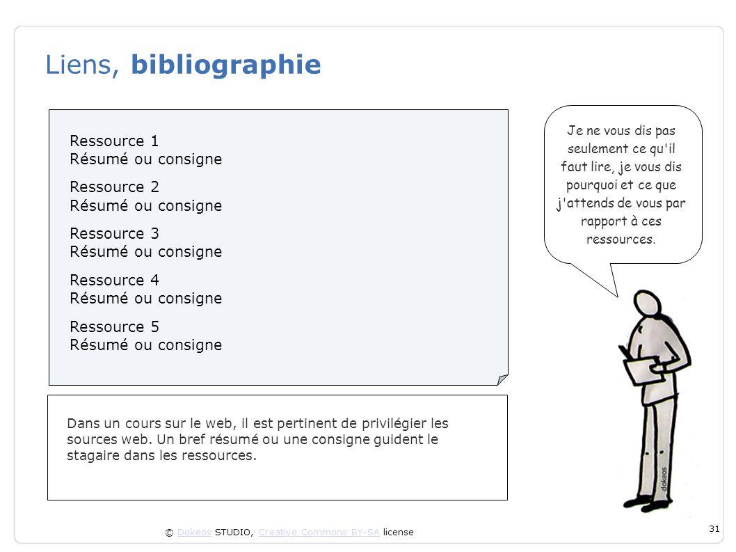 Liens, bibliographie Ressource 1 Résumé ou consigne