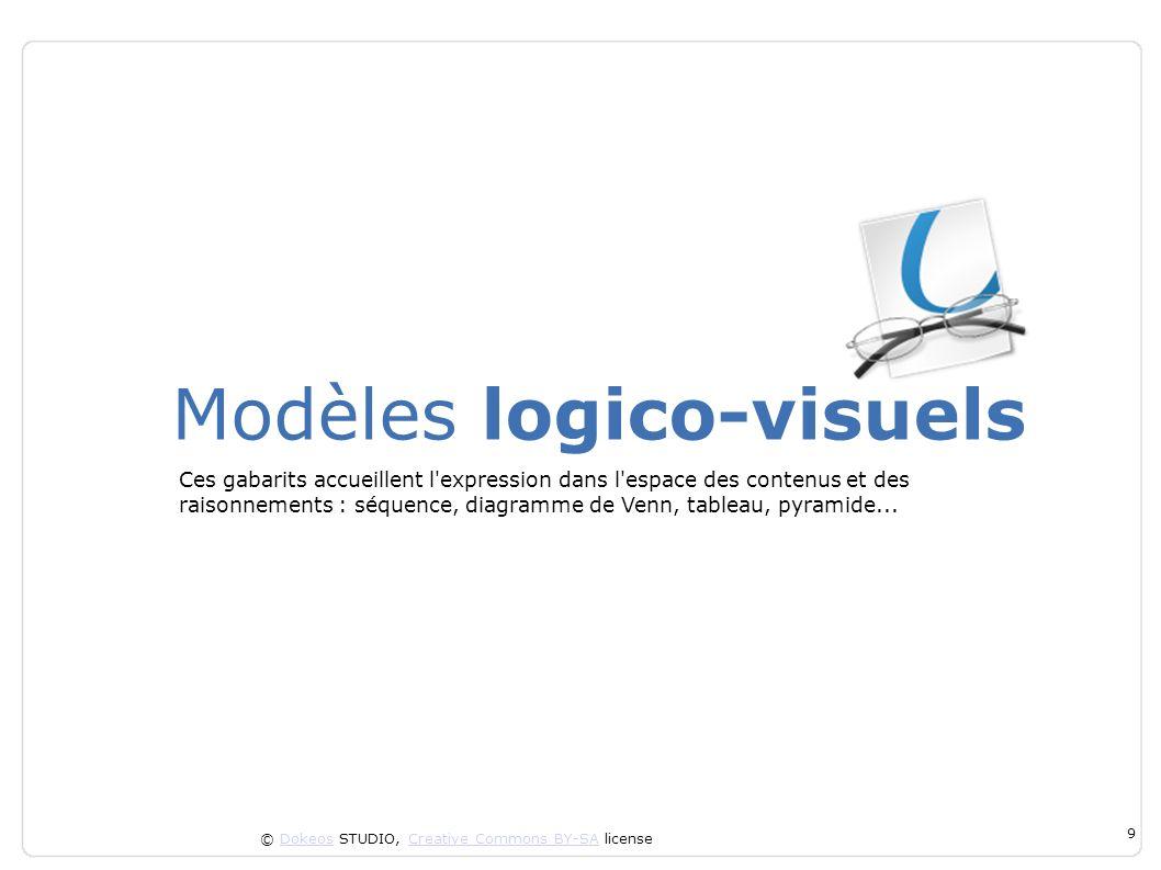Modèles logico-visuels
