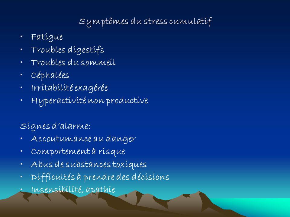 Symptômes du stress cumulatif