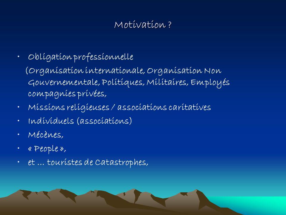 Motivation Obligation professionnelle