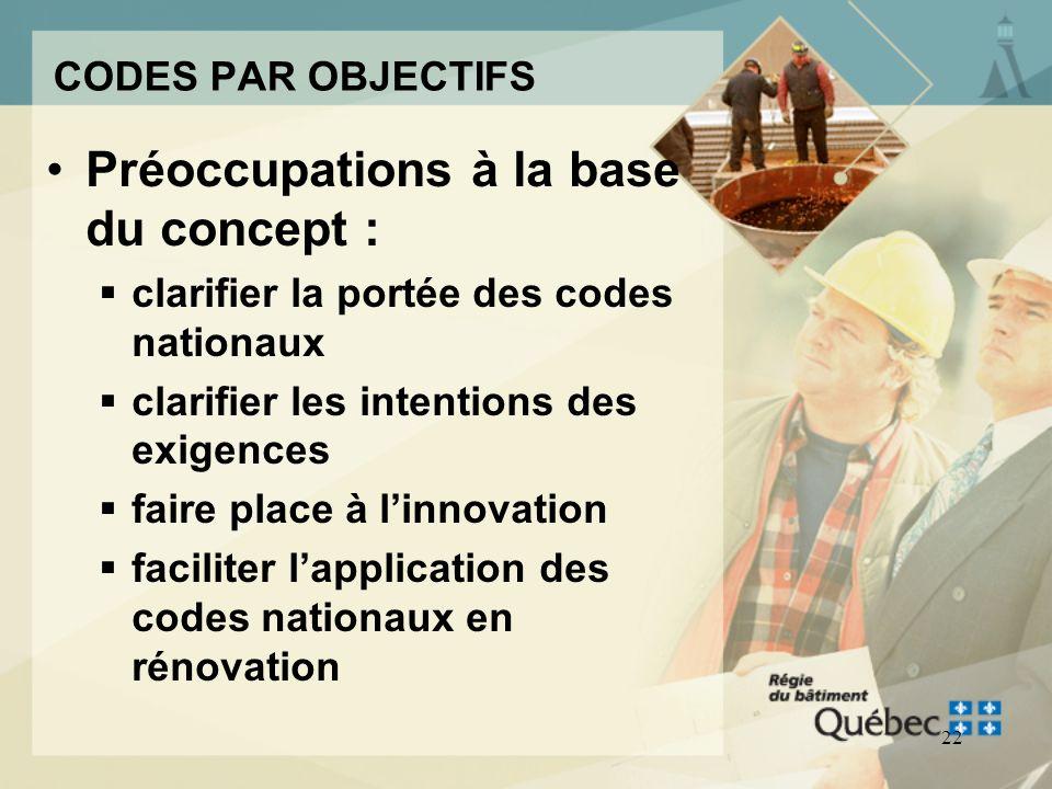 Préoccupations à la base du concept :