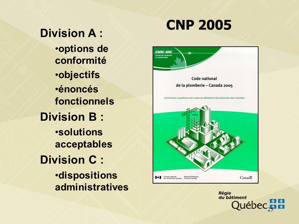 CNP 2005 Division A : Division B : Division C : options de conformité