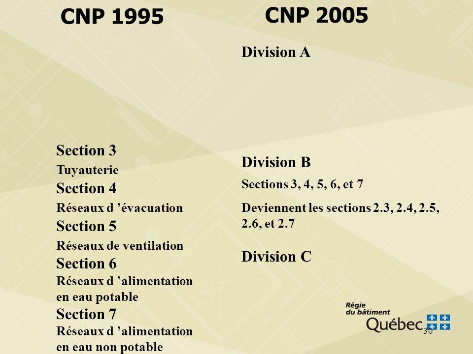 CNP 1995 CNP 2005. Division A.