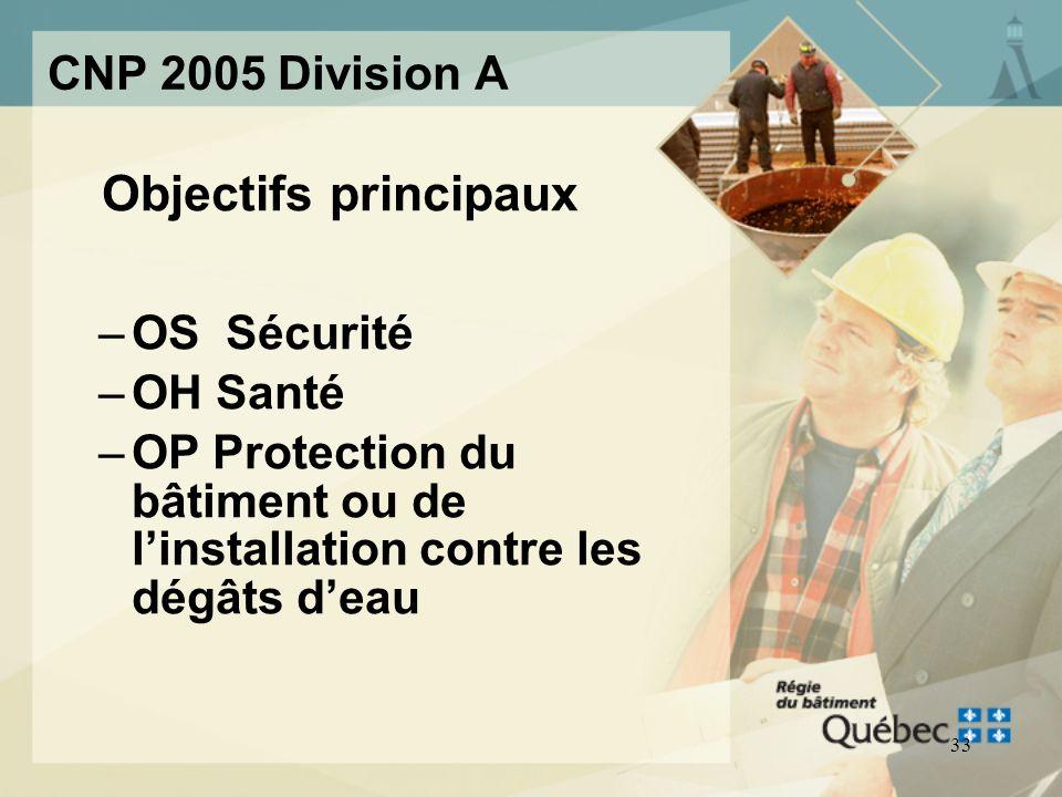 Objectifs principaux CNP 2005 Division A OS Sécurité OH Santé