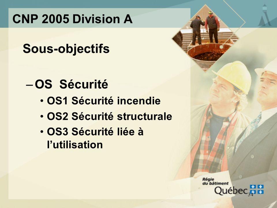 Sous-objectifs CNP 2005 Division A OS Sécurité OS1 Sécurité incendie