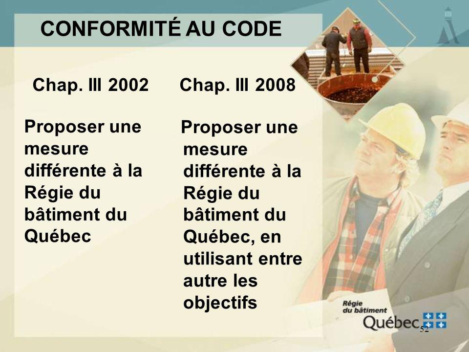 CONFORMITÉ AU CODE Chap. III 2002 Chap. III 2008
