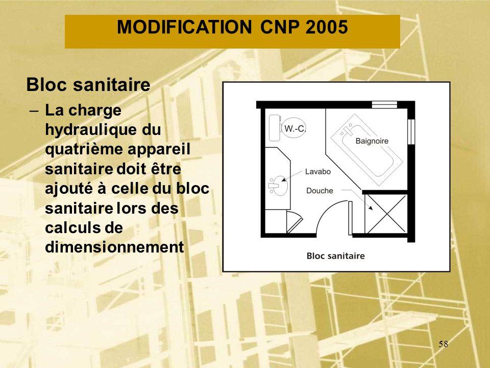 MODIFICATION CNP 2005 Bloc sanitaire