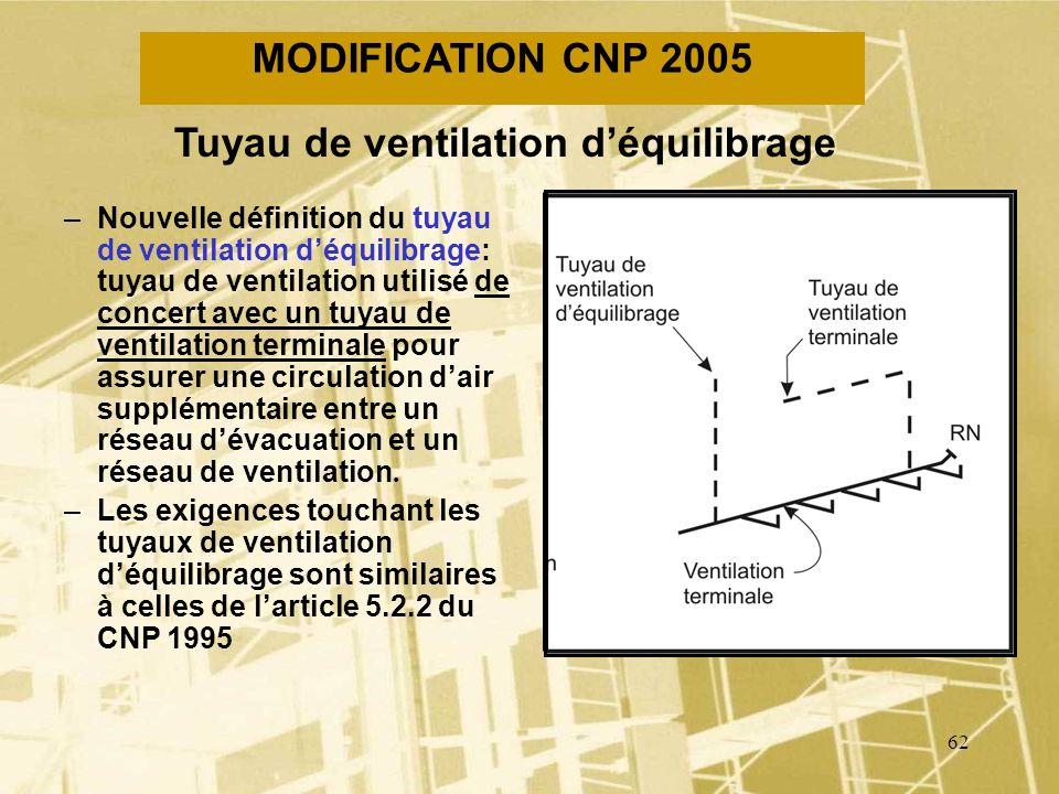 Tuyau de ventilation d'équilibrage