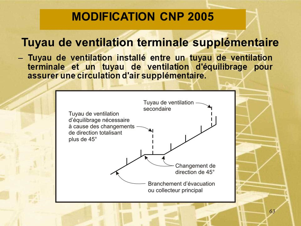 Tuyau de ventilation terminale supplémentaire