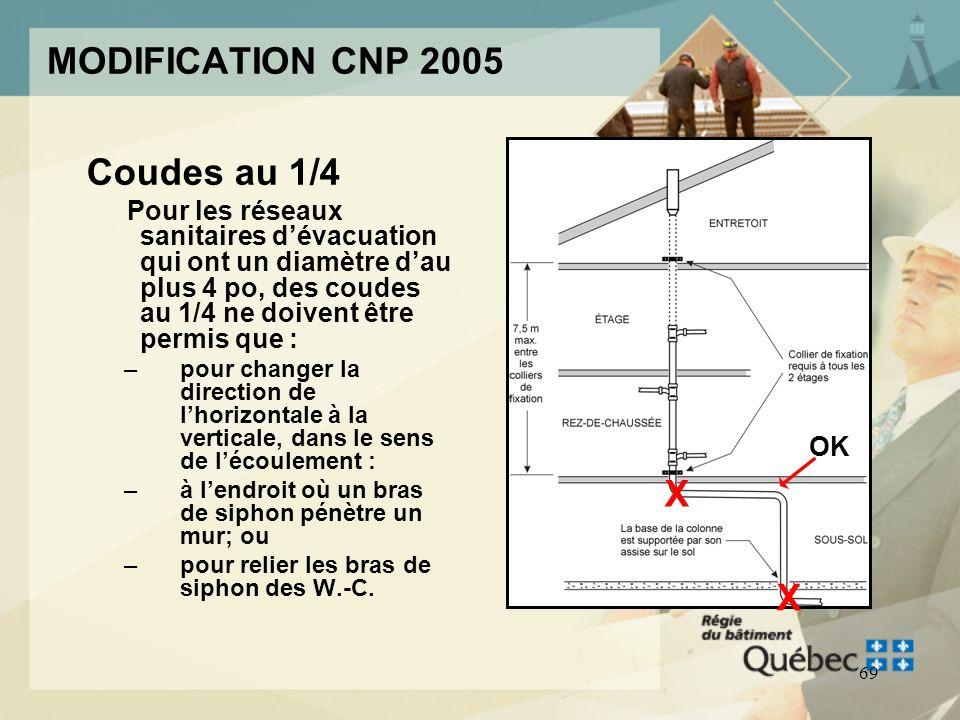 MODIFICATION CNP 2005 Coudes au 1/4 X X