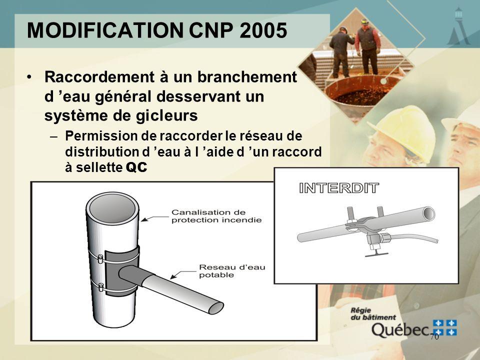 MODIFICATION CNP 2005Raccordement à un branchement d 'eau général desservant un système de gicleurs.