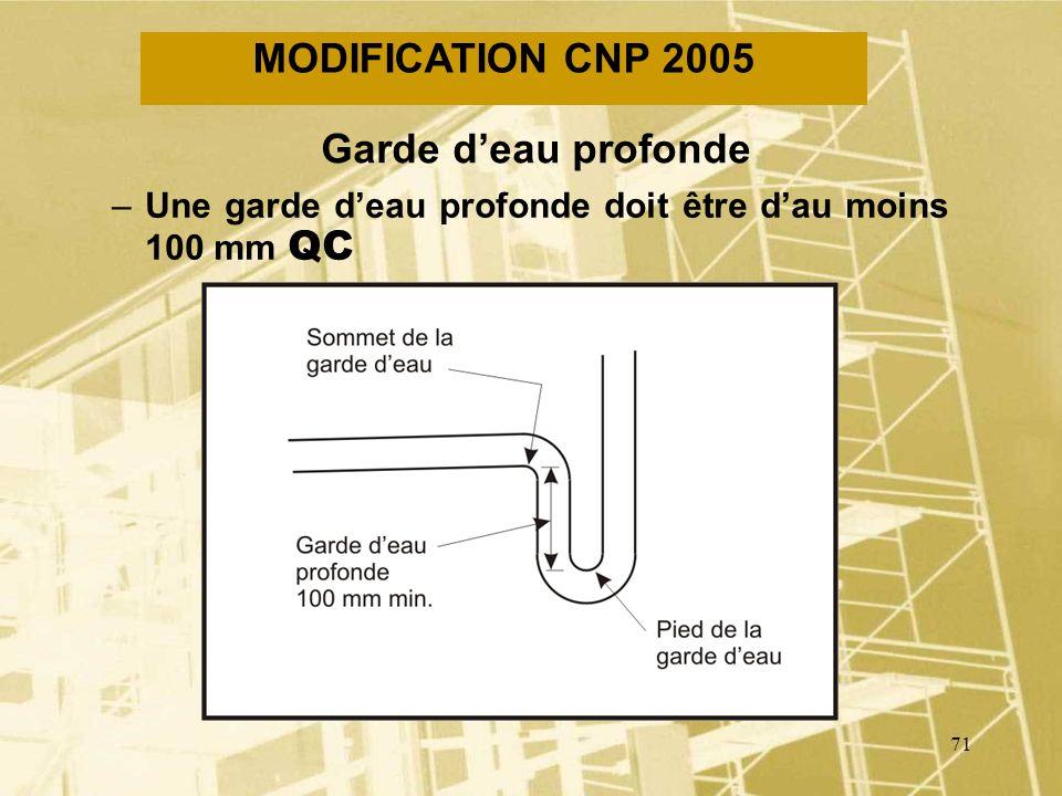 MODIFICATION CNP 2005 Garde d'eau profonde