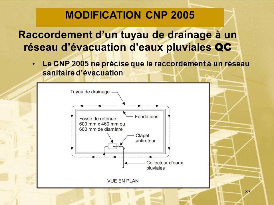 MODIFICATION CNP 2005Raccordement d'un tuyau de drainage à un réseau d'évacuation d'eaux pluviales QC.