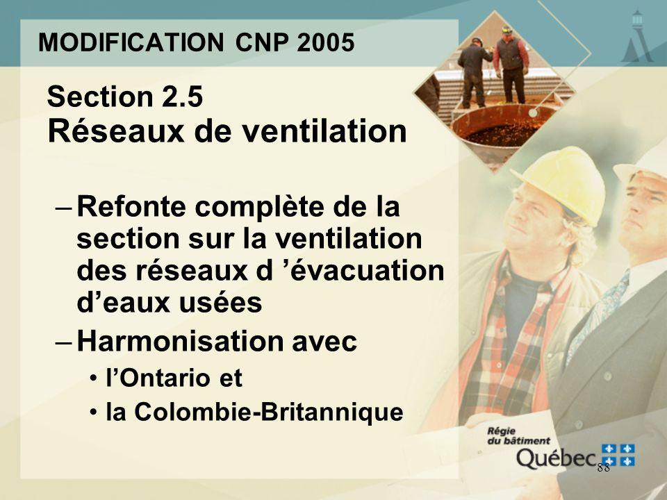 Section 2.5 Réseaux de ventilation