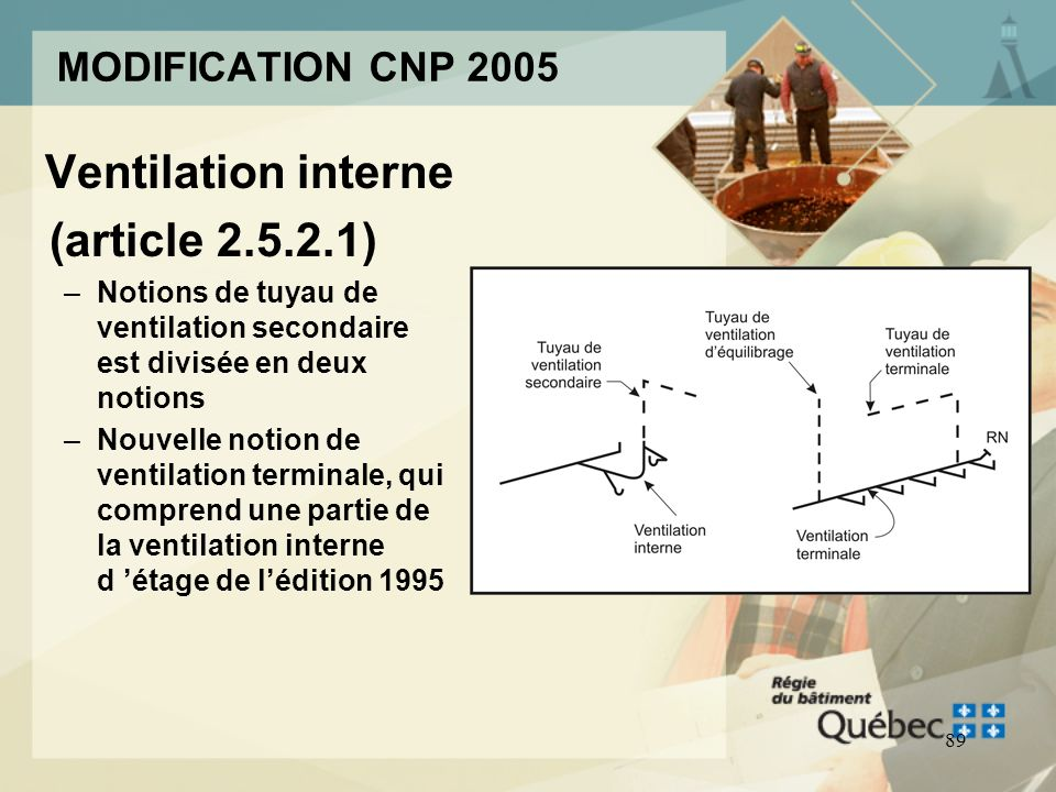 (article ) MODIFICATION CNP 2005 Ventilation interne